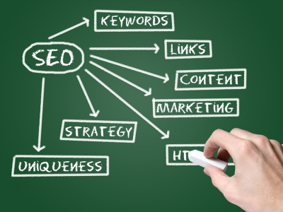 Cheap SEO Can Cost More Than Good SEO
